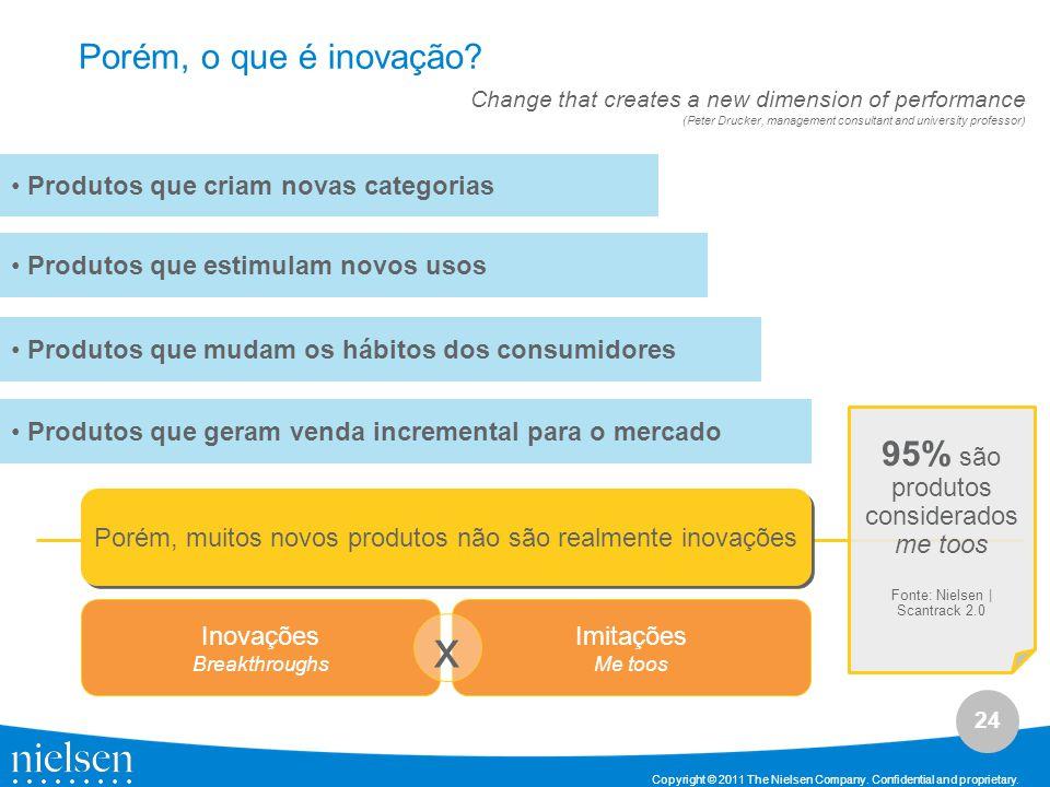 x Porém, o que é inovação 95% são produtos considerados me toos