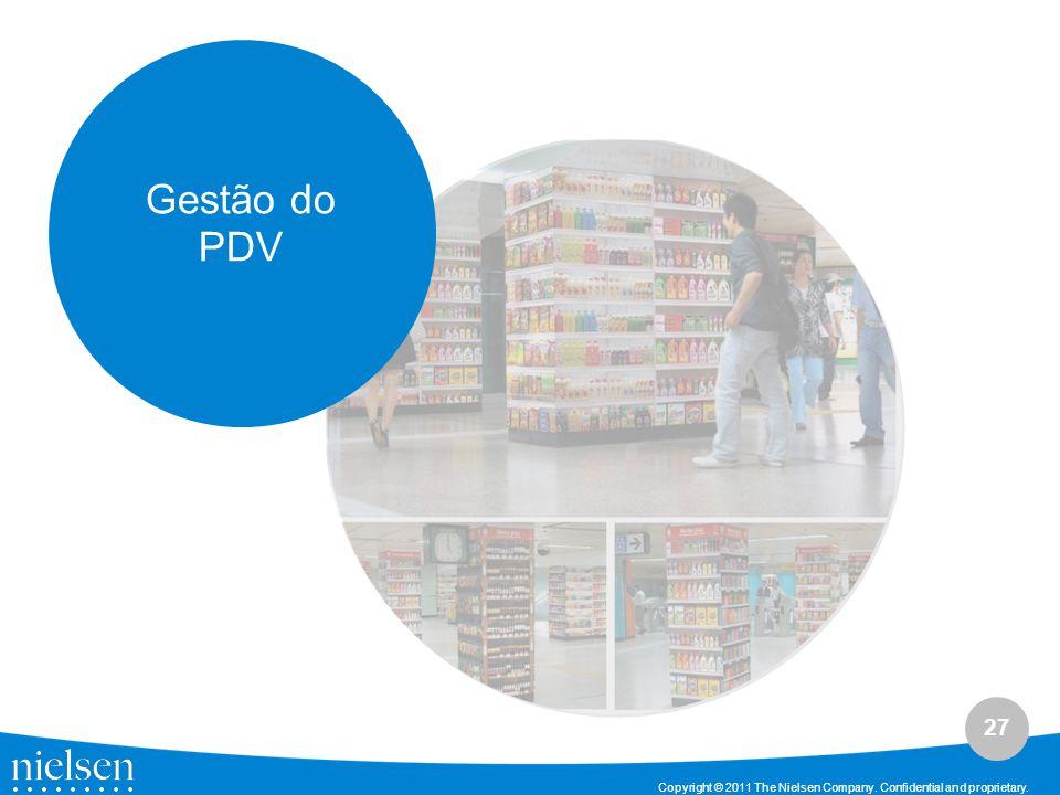 Gestão do PDV