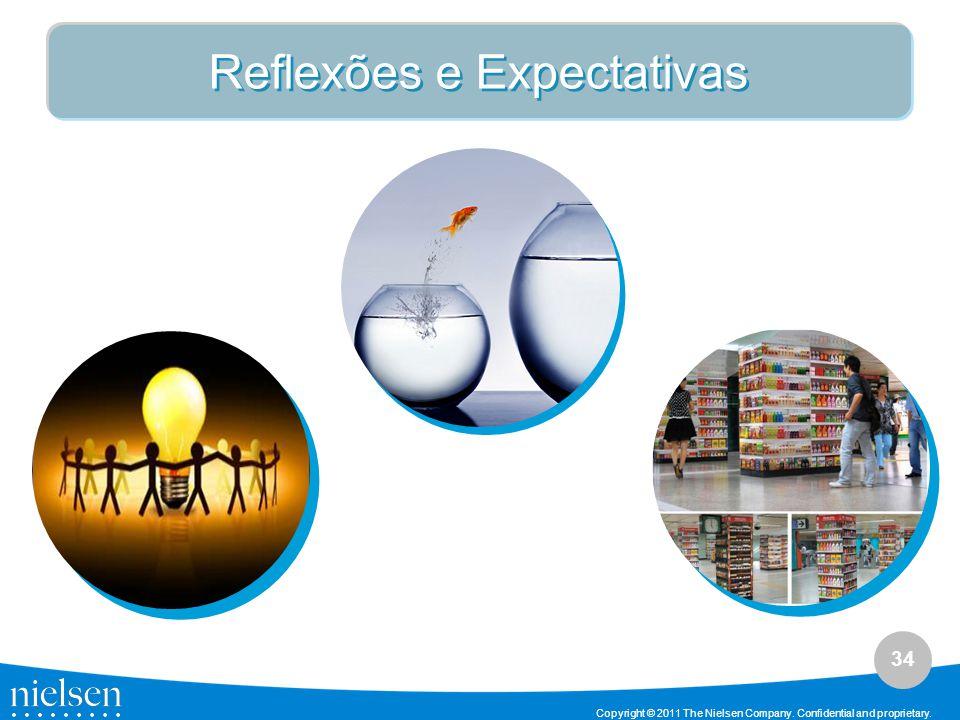 Reflexões e Expectativas