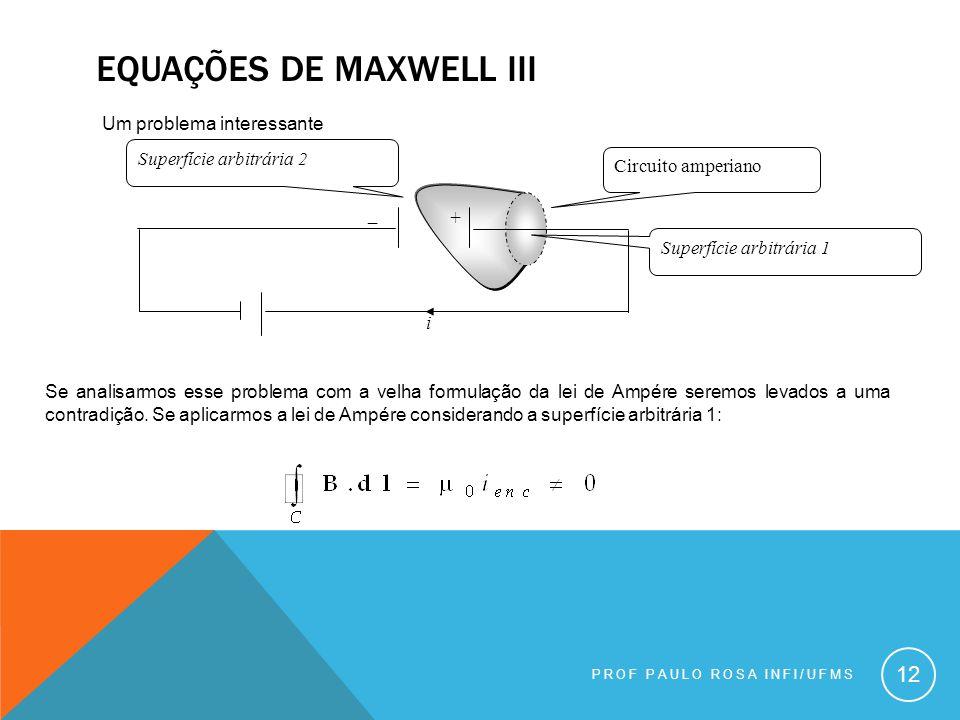 Equações de maxwell iii