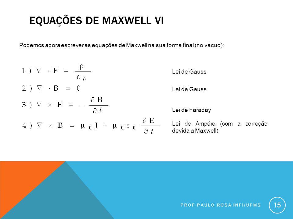 Equações de maxwell vi Podemos agora escrever as equações de Maxwell na sua forma final (no vácuo):
