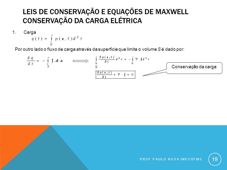 Leis de conservação e equações de maxwell conservação da carga elétrica