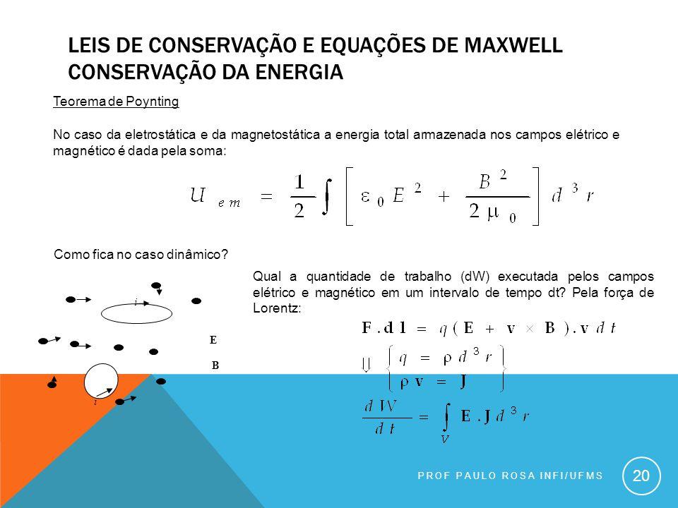 Leis de conservação e equações de maxwell conservação da energia