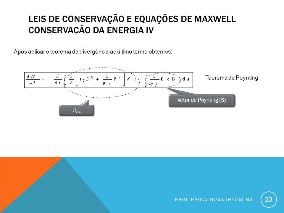 Leis de conservação e equações de maxwell conservação da energia iv