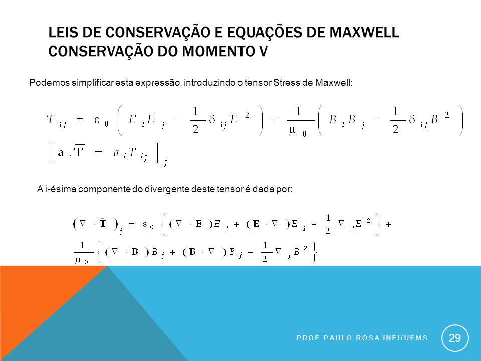 Leis de conservação e equações de maxwell conservação do momento v