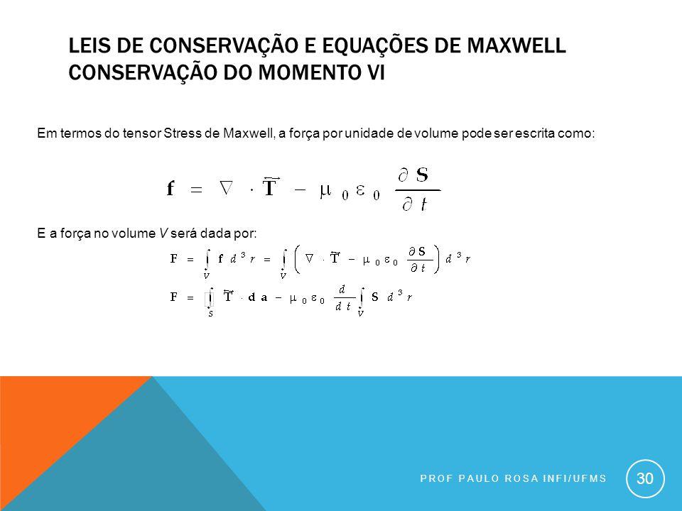 Leis de conservação e equações de maxwell conservação do momento vi