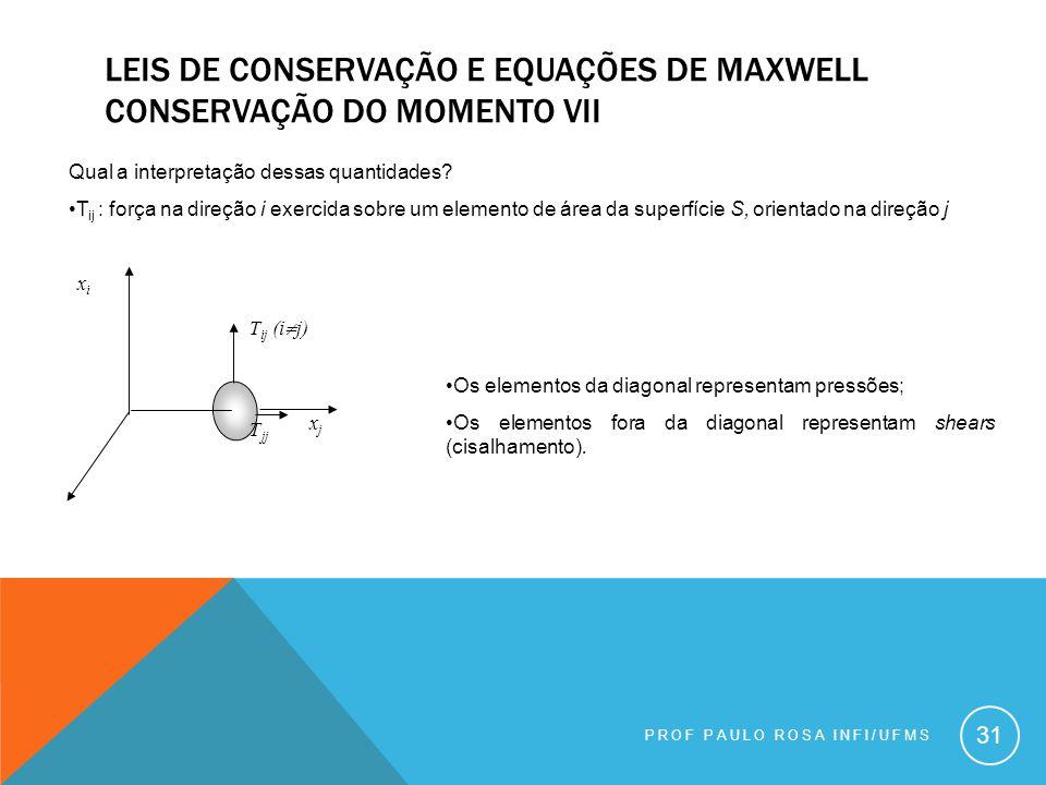 Leis de conservação e equações de maxwell conservação do momento vii