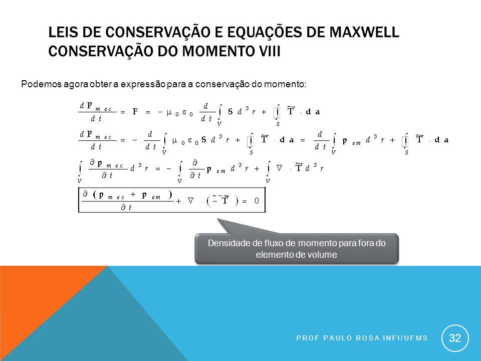 Densidade de fluxo de momento para fora do elemento de volume