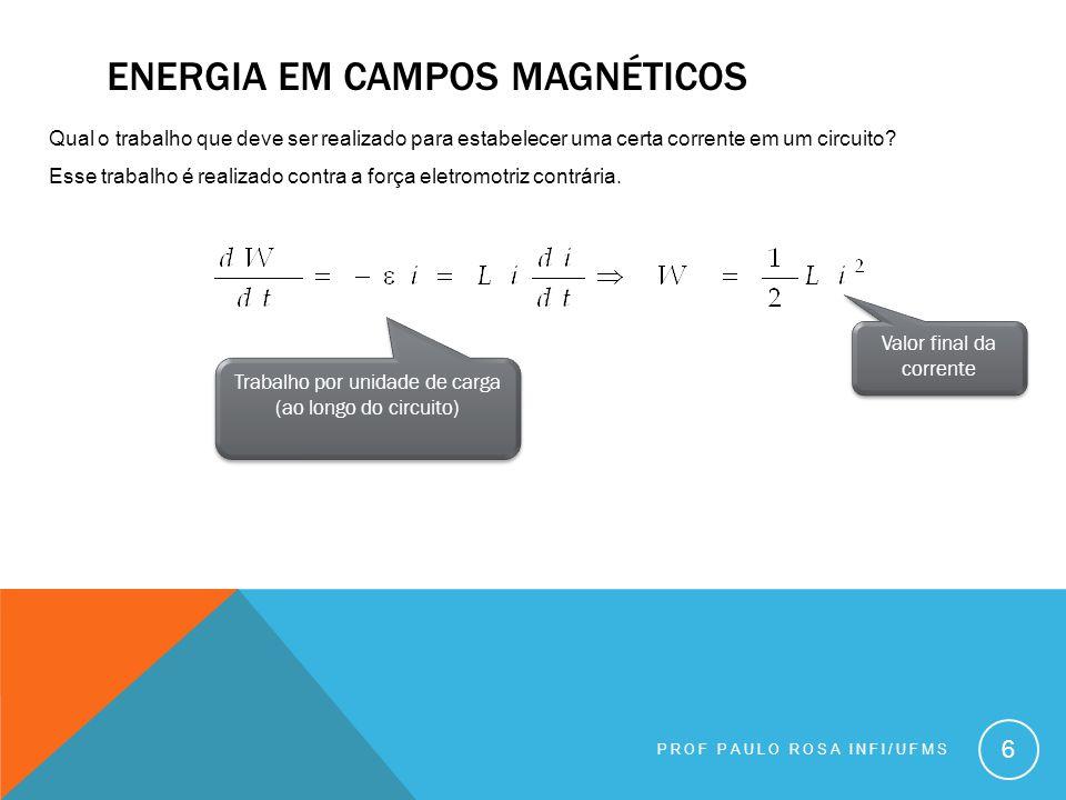 Energia em campos magnéticos