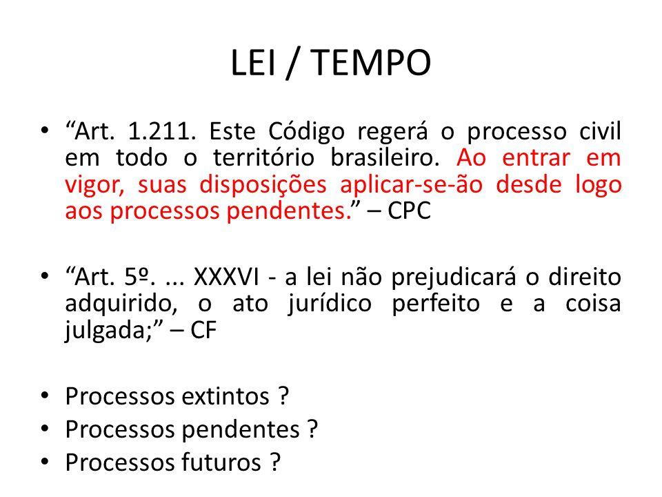 LEI / TEMPO