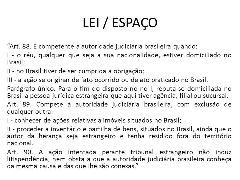 LEI / ESPAÇO