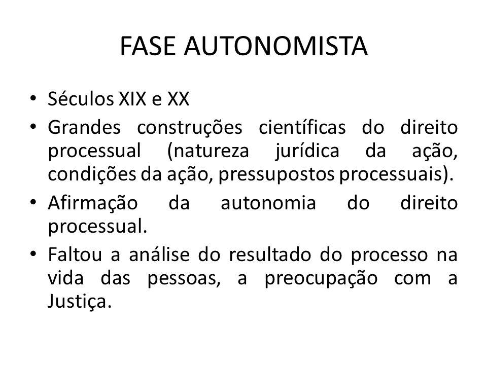 FASE AUTONOMISTA Séculos XIX e XX