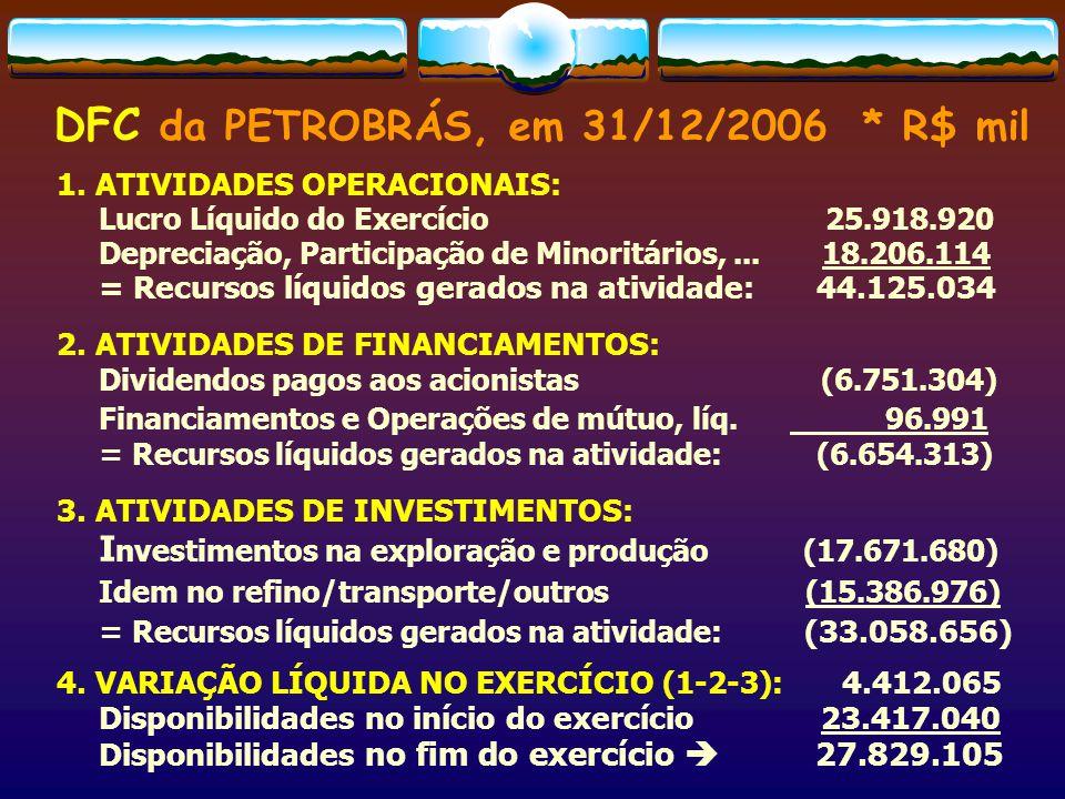 DFC da PETROBRÁS, em 31/12/2006 * R$ mil