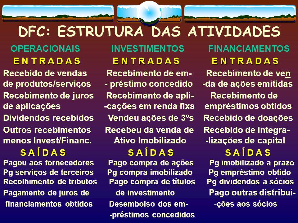 DFC: ESTRUTURA DAS ATIVIDADES
