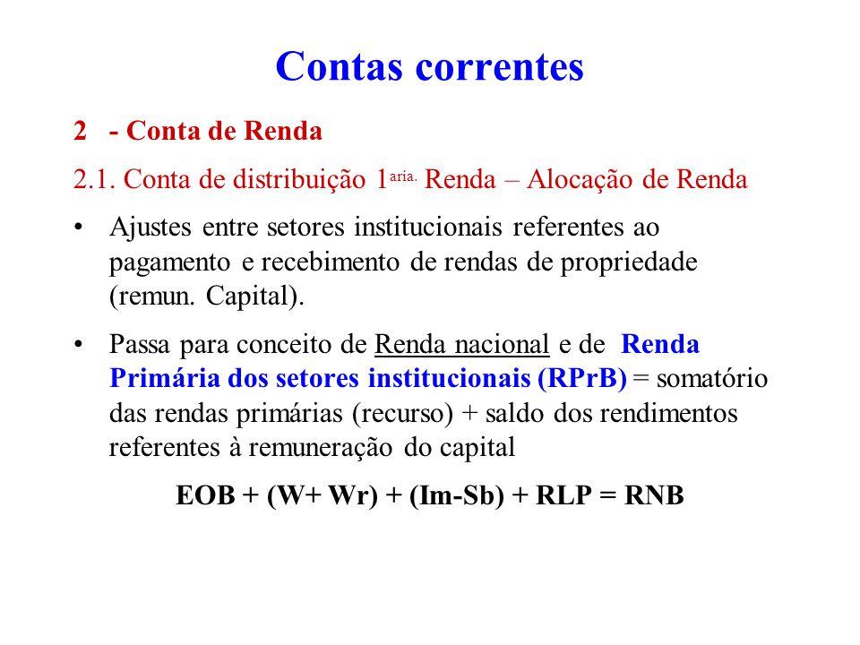 EOB + (W+ Wr) + (Im-Sb) + RLP = RNB