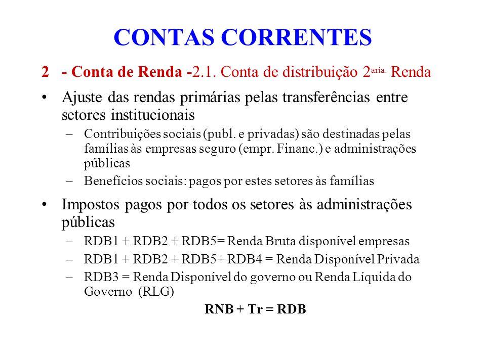 CONTAS CORRENTES - Conta de Renda -2.1. Conta de distribuição 2aria. Renda.