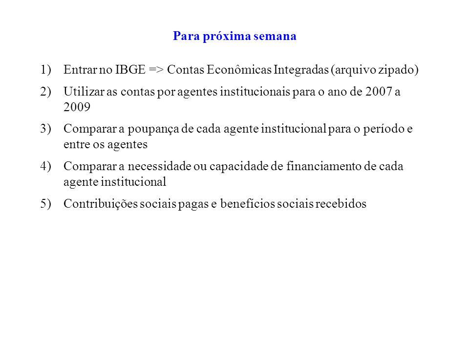 Para próxima semana Entrar no IBGE => Contas Econômicas Integradas (arquivo zipado)