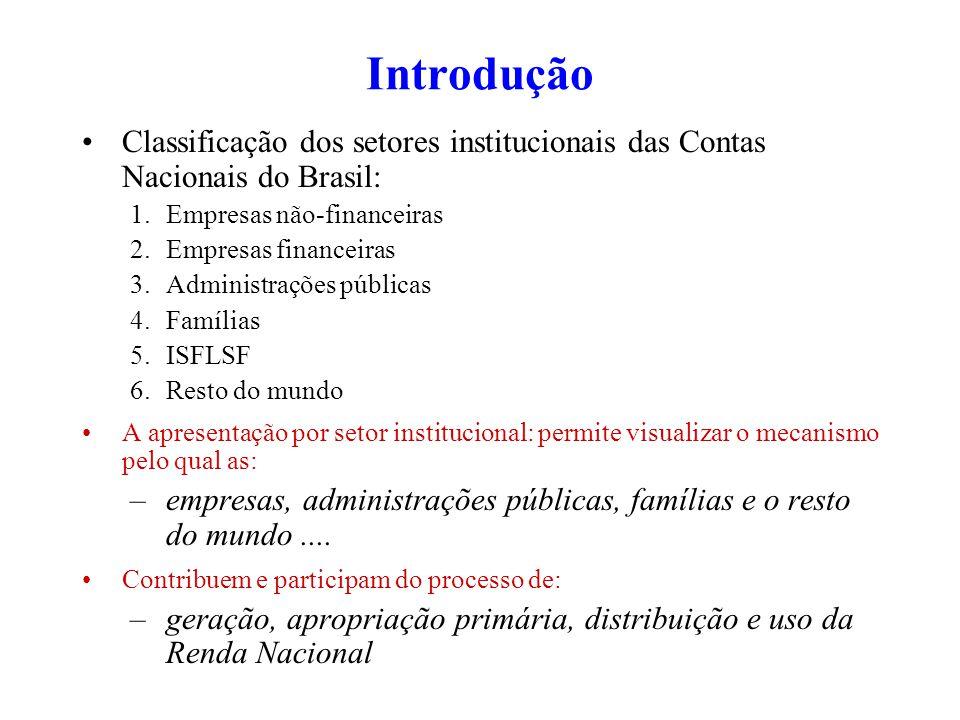 Introdução Classificação dos setores institucionais das Contas Nacionais do Brasil: Empresas não-financeiras.