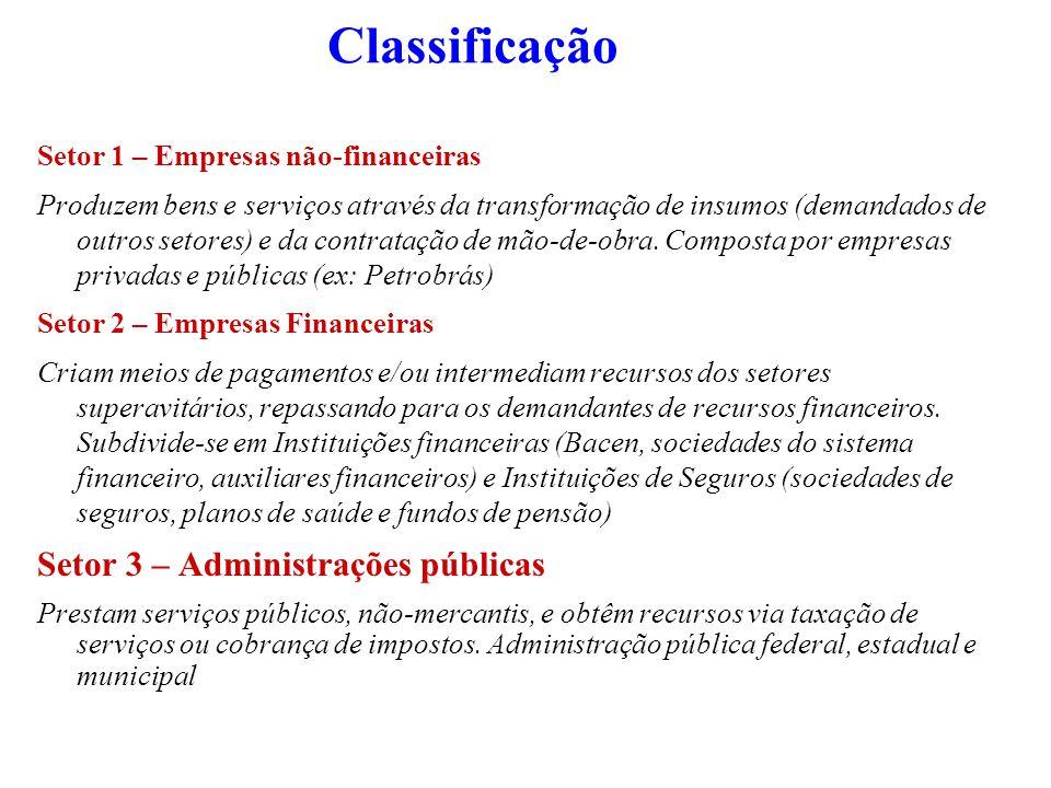 Classificação Setor 3 – Administrações públicas