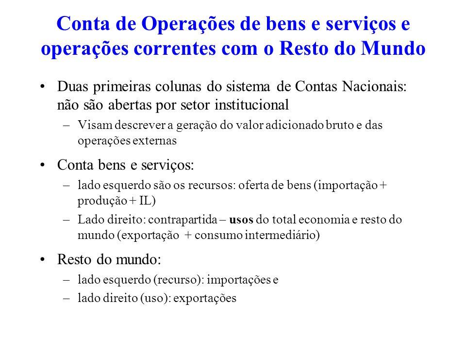 Conta de Operações de bens e serviços e operações correntes com o Resto do Mundo