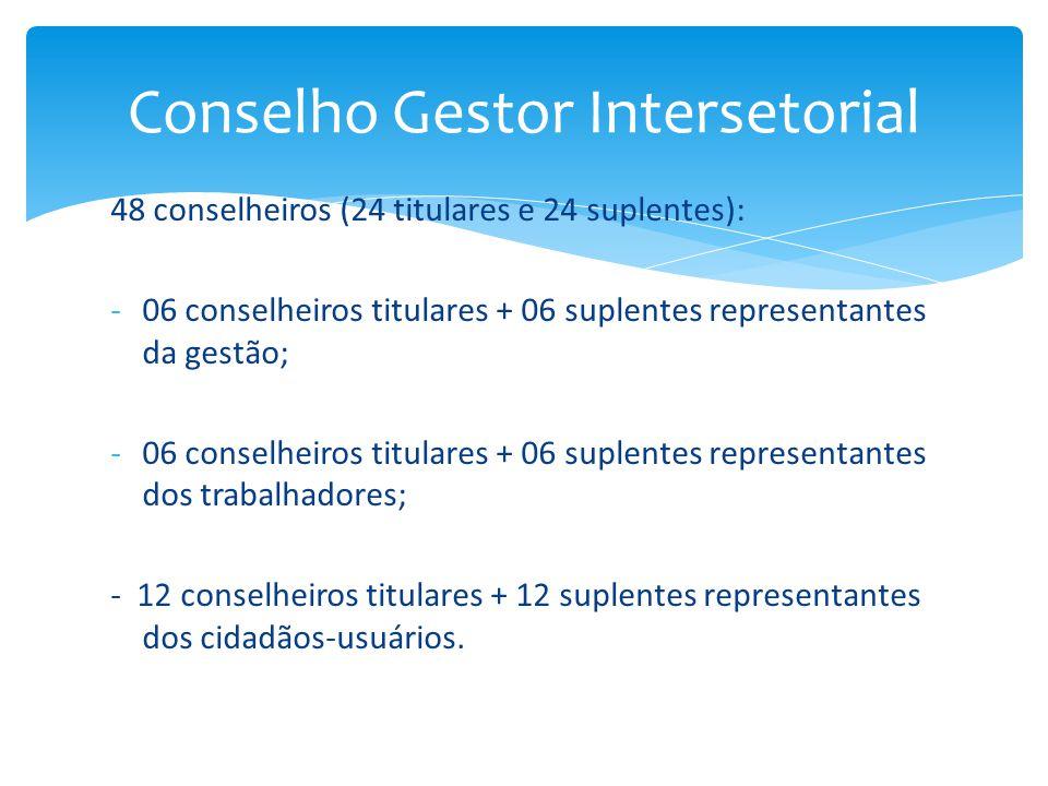 Conselho Gestor Intersetorial