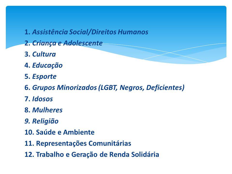 1. Assistência Social/Direitos Humanos