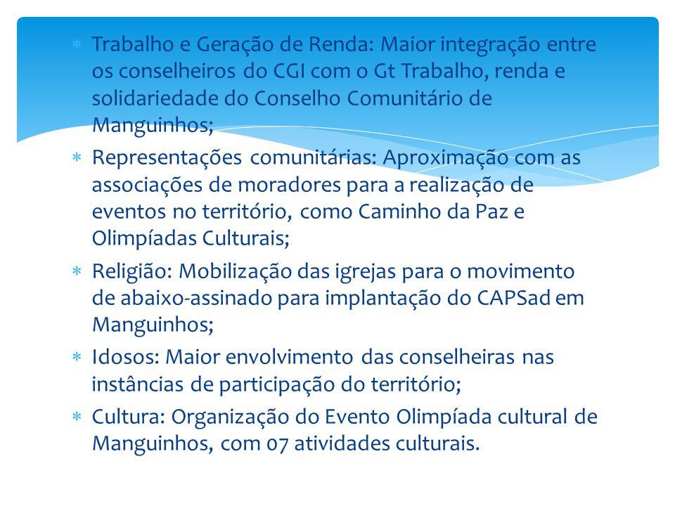 Trabalho e Geração de Renda: Maior integração entre os conselheiros do CGI com o Gt Trabalho, renda e solidariedade do Conselho Comunitário de Manguinhos;