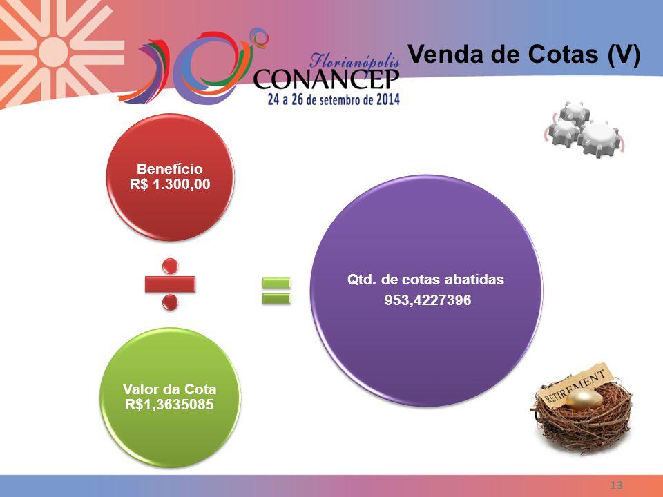 Venda de Cotas (V) Qtd. de cotas abatidas Valor da Cota R$1,3635085
