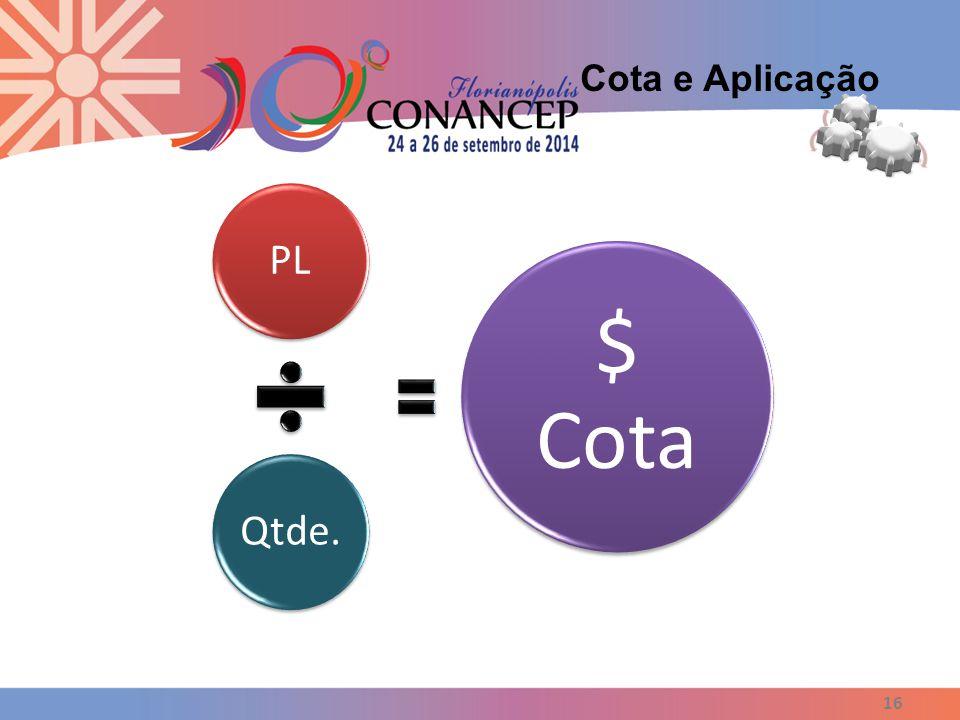 Cota e Aplicação PL Qtde. $ Cota