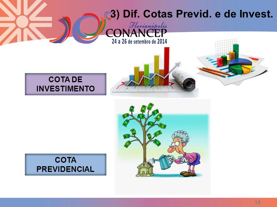 3) Dif. Cotas Previd. e de Invest.