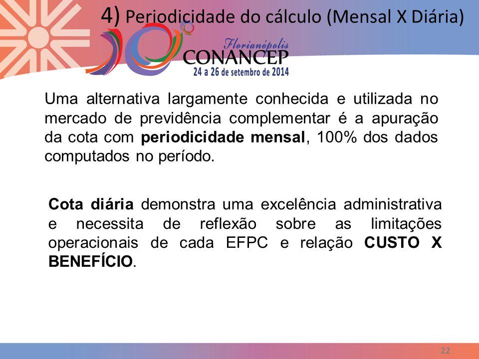 4) Periodicidade do cálculo (Mensal X Diária)