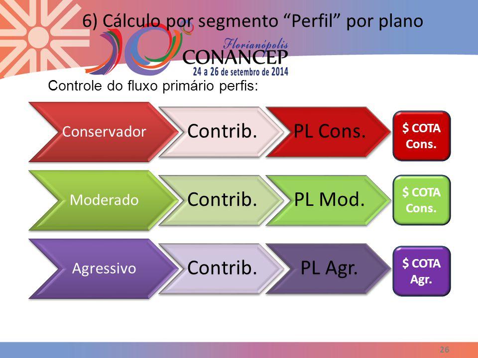 6) Cálculo por segmento Perfil por plano