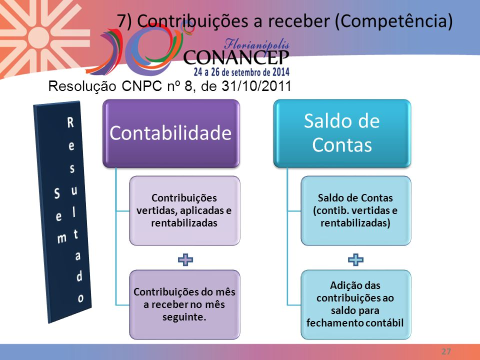 7) Contribuições a receber (Competência)