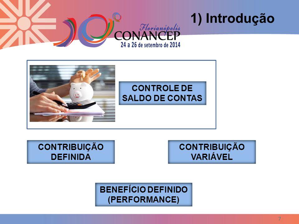 1) Introdução CONTROLE DE SALDO DE CONTAS CONTRIBUIÇÃO DEFINIDA
