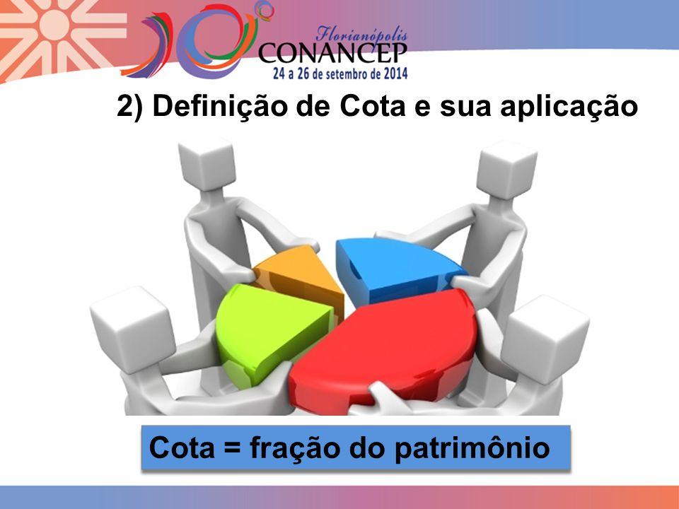 2) Definição de Cota e sua aplicação