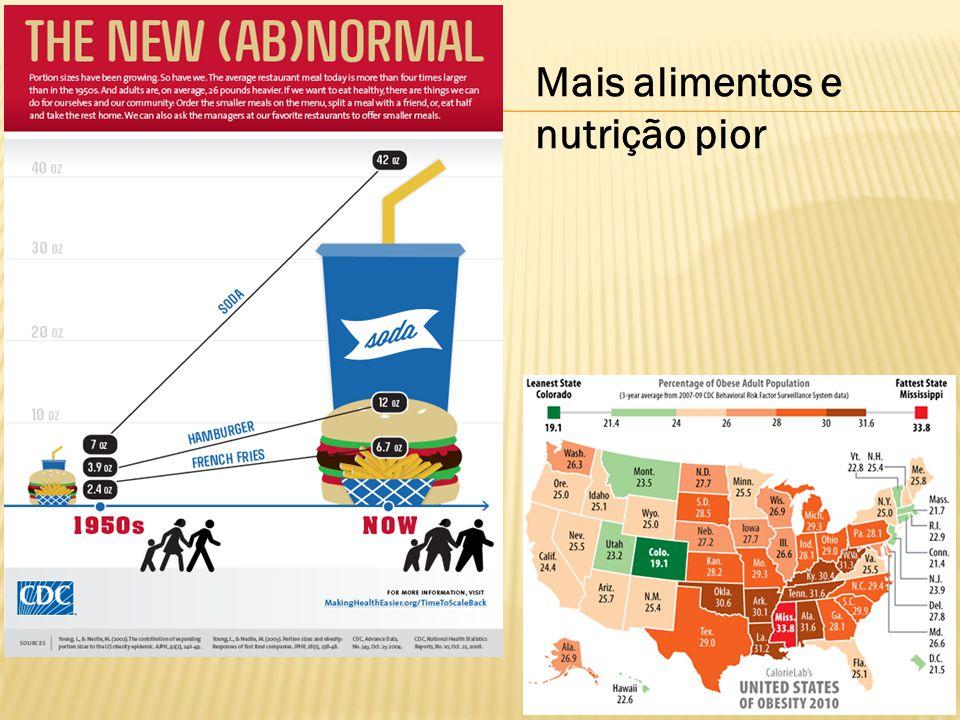 Mais alimentos e nutrição pior