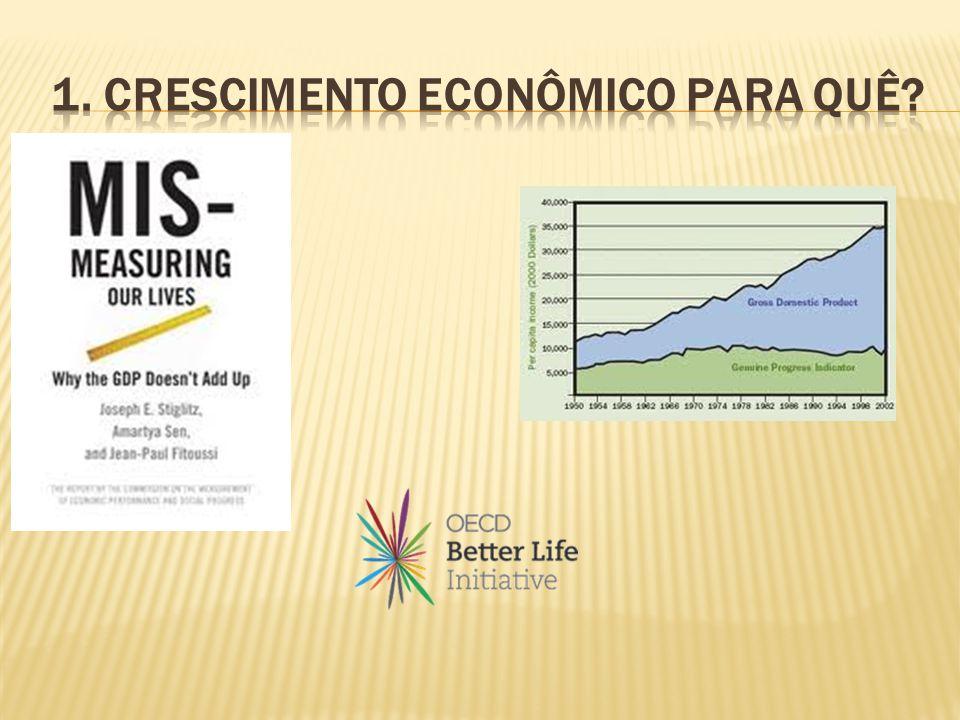 1. Crescimento econômico para quê