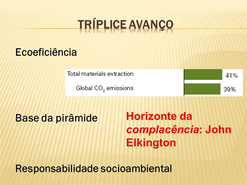 Tríplice avanço Ecoeficiência