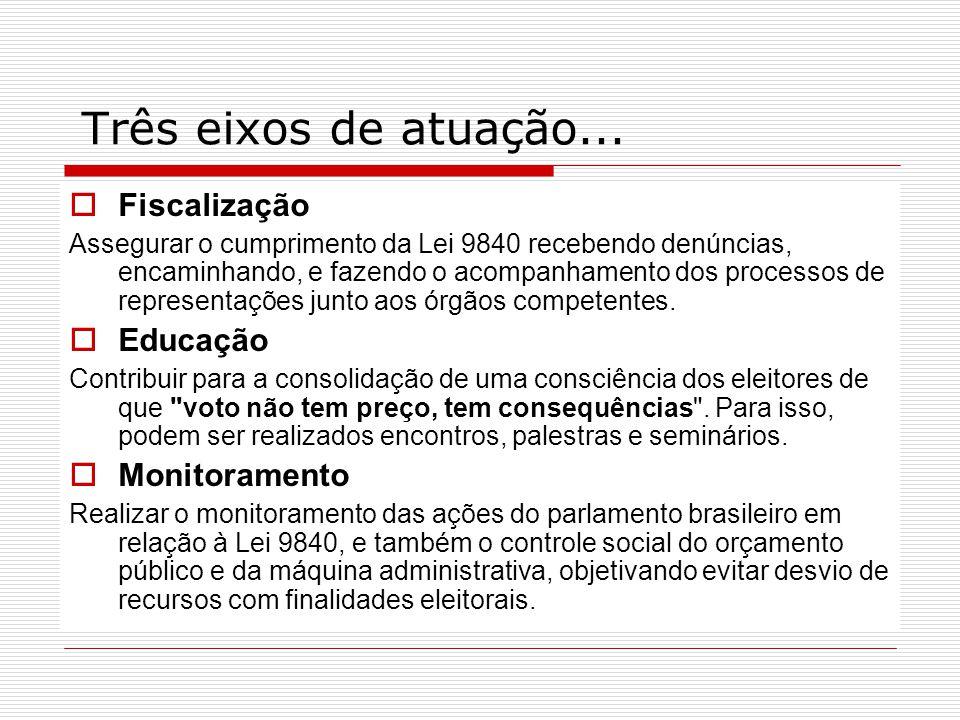 Três eixos de atuação... Fiscalização Educação Monitoramento