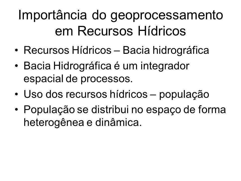 Importância do geoprocessamento em Recursos Hídricos