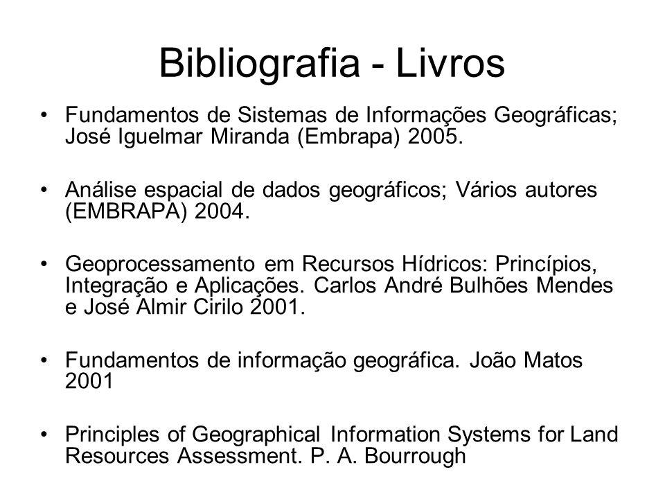 Bibliografia - Livros Fundamentos de Sistemas de Informações Geográficas; José Iguelmar Miranda (Embrapa) 2005.
