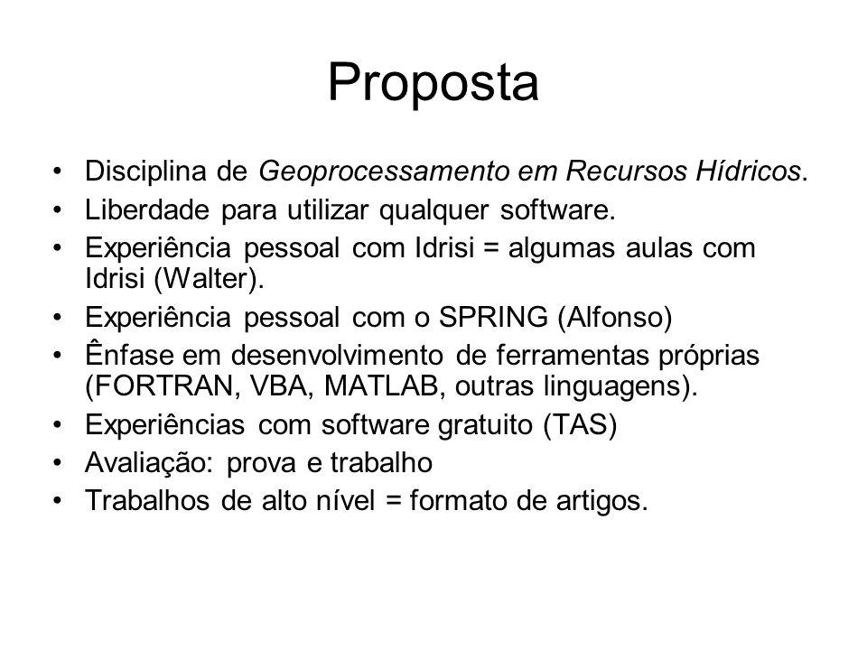 Proposta Disciplina de Geoprocessamento em Recursos Hídricos.