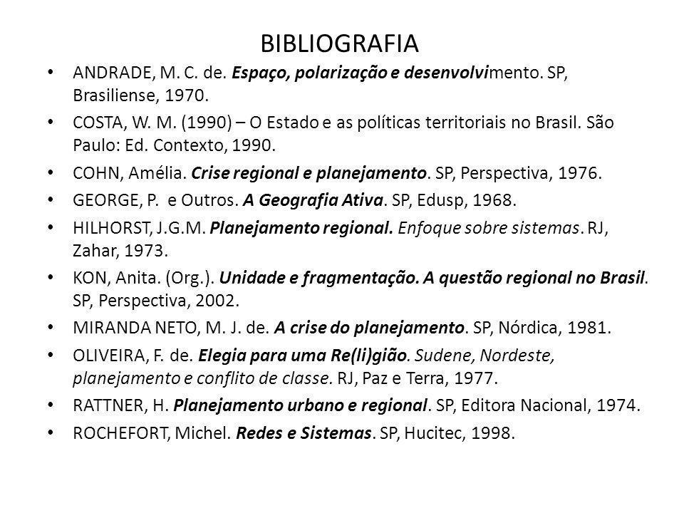 BIBLIOGRAFIA ANDRADE, M. C. de. Espaço, polarização e desenvolvimento. SP, Brasiliense, 1970.