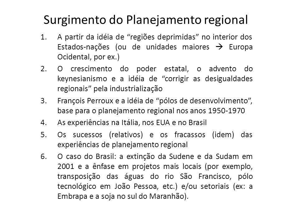 Surgimento do Planejamento regional