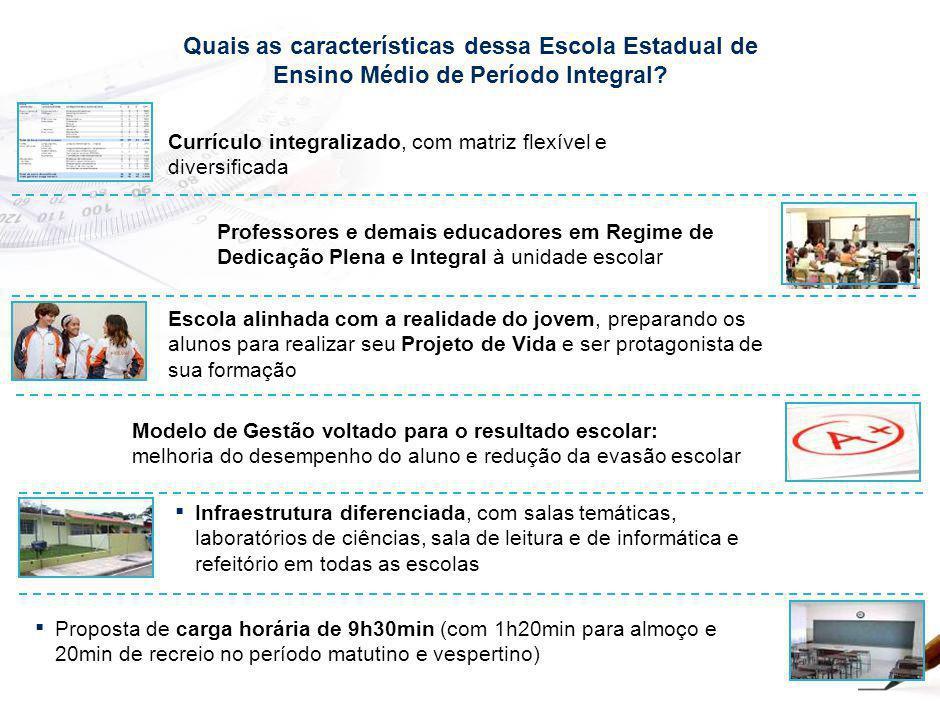 Proposta de Ensino Médio de Período Integral para São Paulo