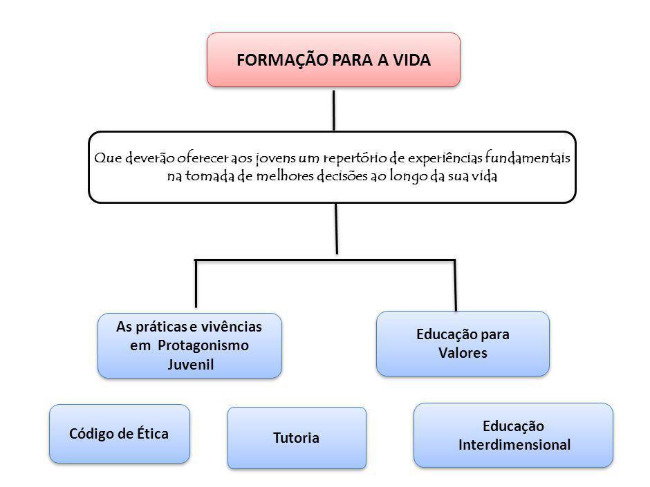 FORMAÇÃO PARA O PROJETO DE VIDA