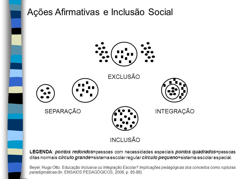 Ações Afirmativas e Inclusão Social