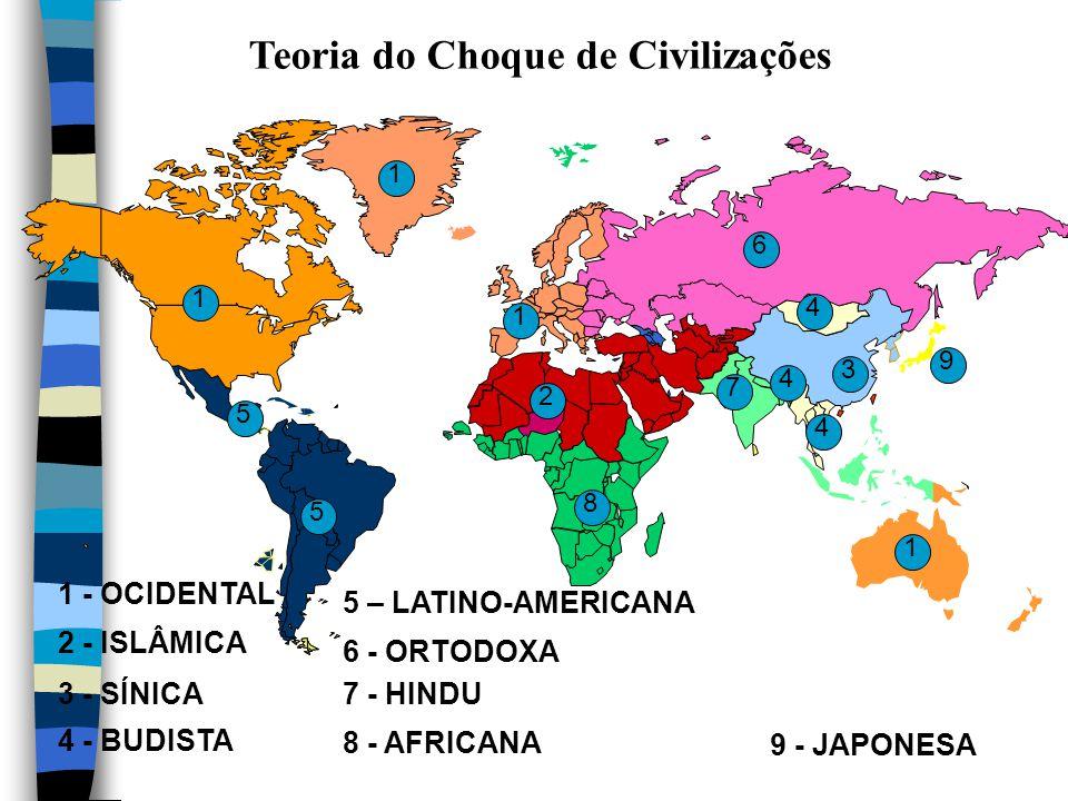 Teoria do Choque de Civilizações