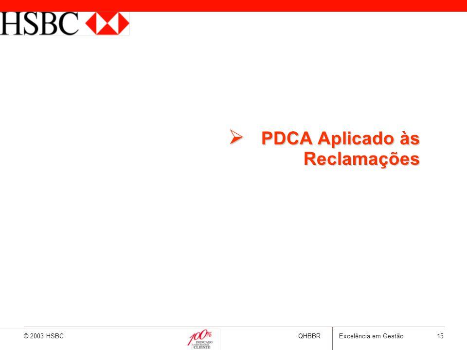 PDCA Aplicado às Reclamações