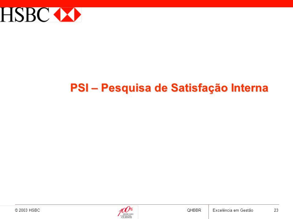 PSI – Pesquisa de Satisfação Interna